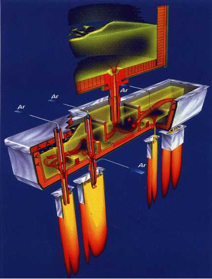 Continuous Casting refractories